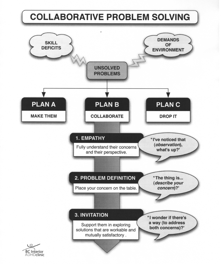 Mental health business plan template picture 4